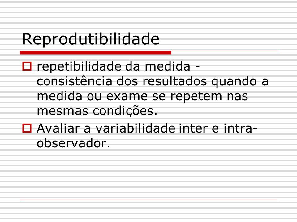 Reprodutibilidade repetibilidade da medida - consistência dos resultados quando a medida ou exame se repetem nas mesmas condições.