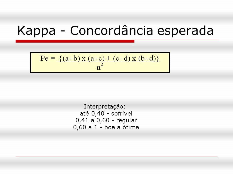 Kappa - Concordância esperada