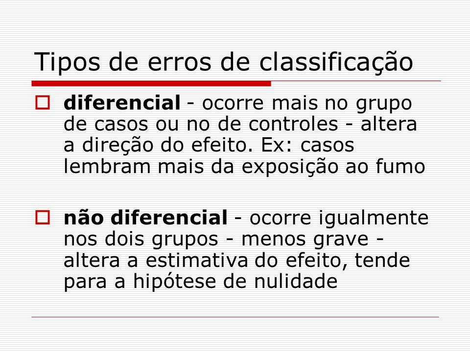Tipos de erros de classificação