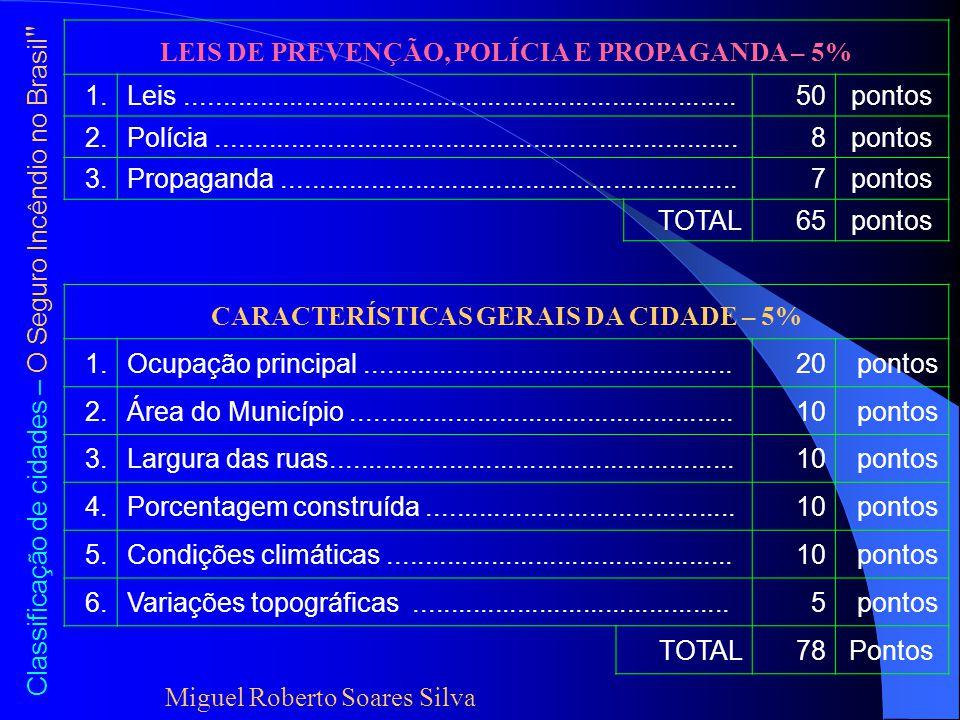 LEIS DE PREVENÇÃO, POLÍCIA E PROPAGANDA – 5% 1.