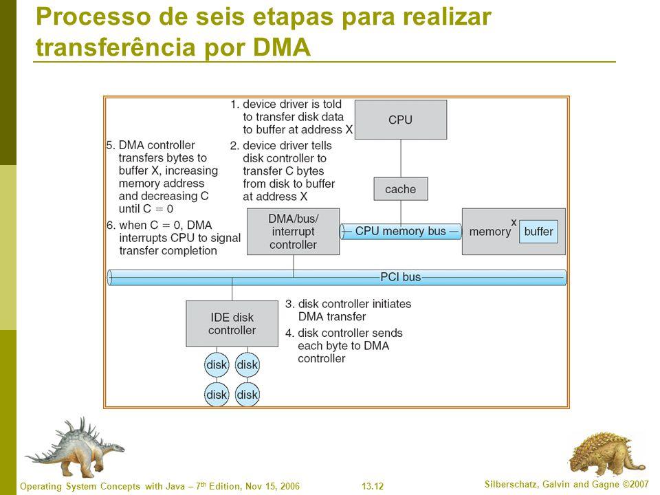 Processo de seis etapas para realizar transferência por DMA