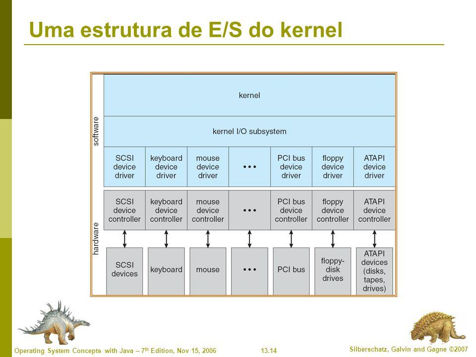 Uma estrutura de E/S do kernel