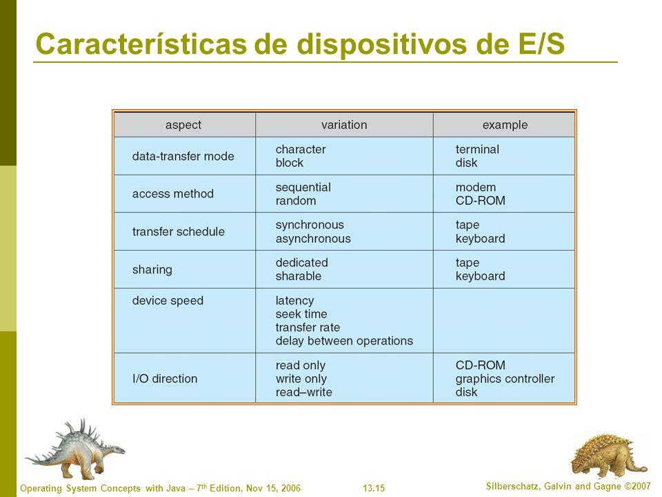 Características de dispositivos de E/S