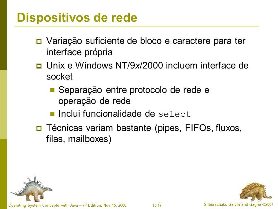 Dispositivos de rede Variação suficiente de bloco e caractere para ter interface própria. Unix e Windows NT/9x/2000 incluem interface de socket.