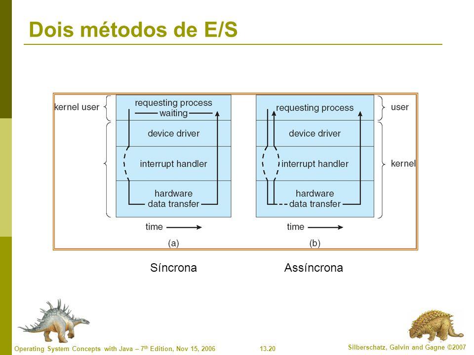 Dois métodos de E/S Síncrona Assíncrona