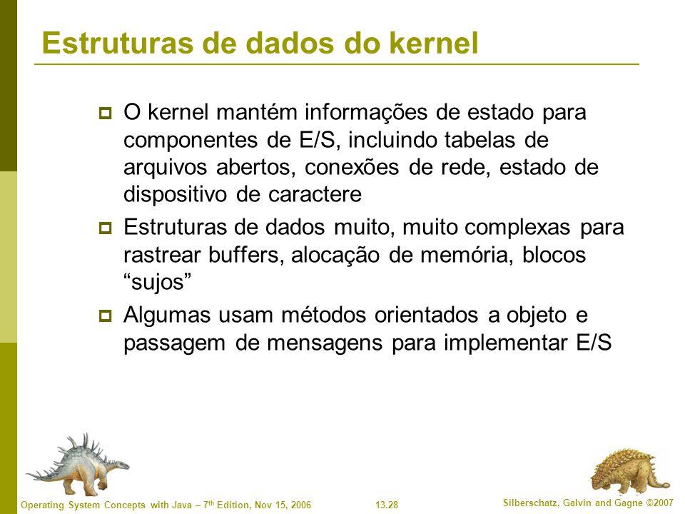 Estruturas de dados do kernel