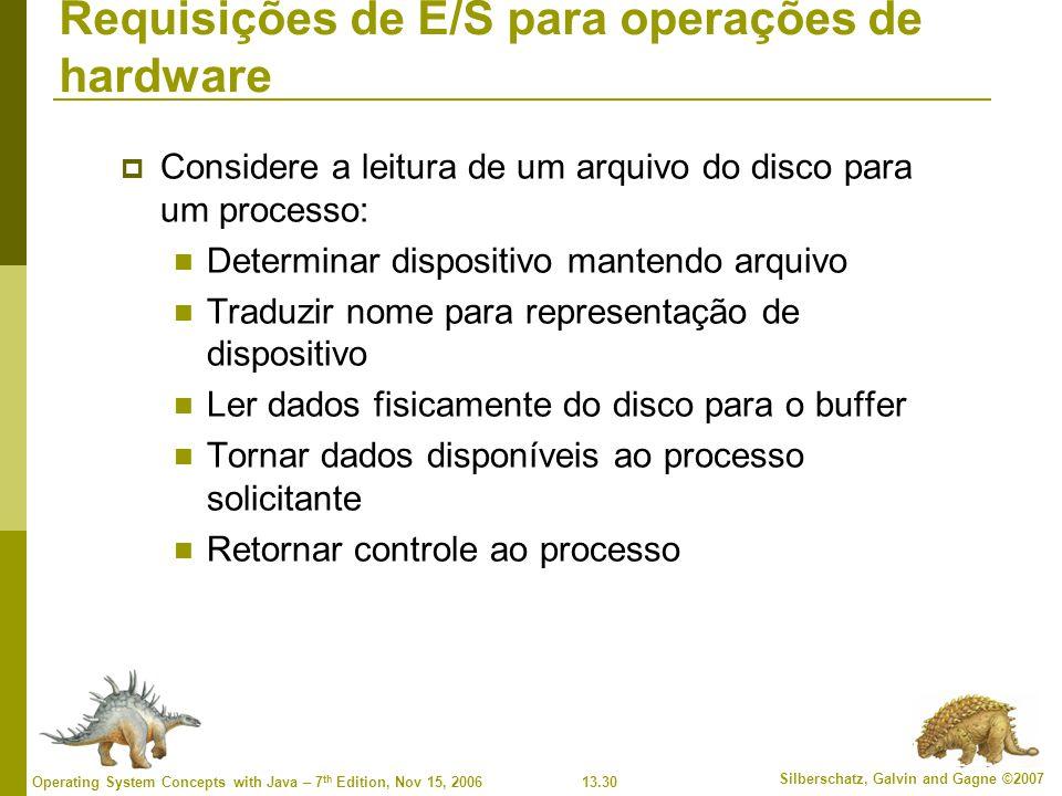 Requisições de E/S para operações de hardware