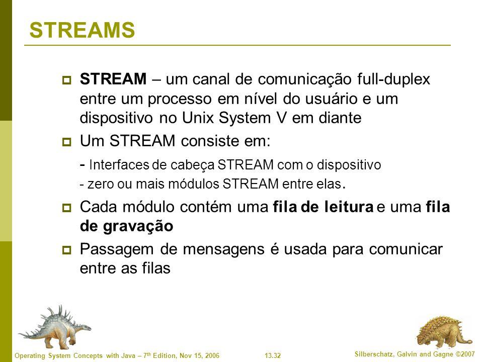 STREAMS STREAM – um canal de comunicação full-duplex entre um processo em nível do usuário e um dispositivo no Unix System V em diante.