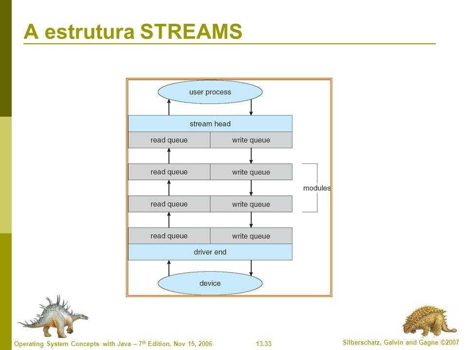 A estrutura STREAMS