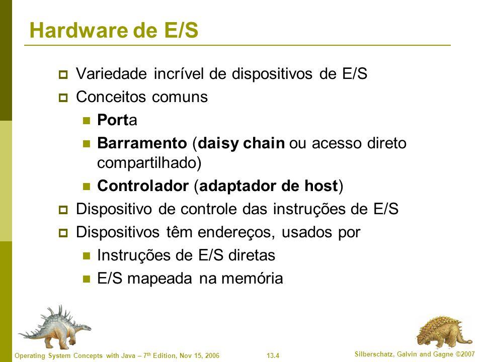 Hardware de E/S Variedade incrível de dispositivos de E/S
