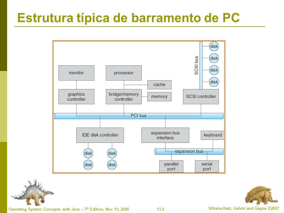 Estrutura típica de barramento de PC