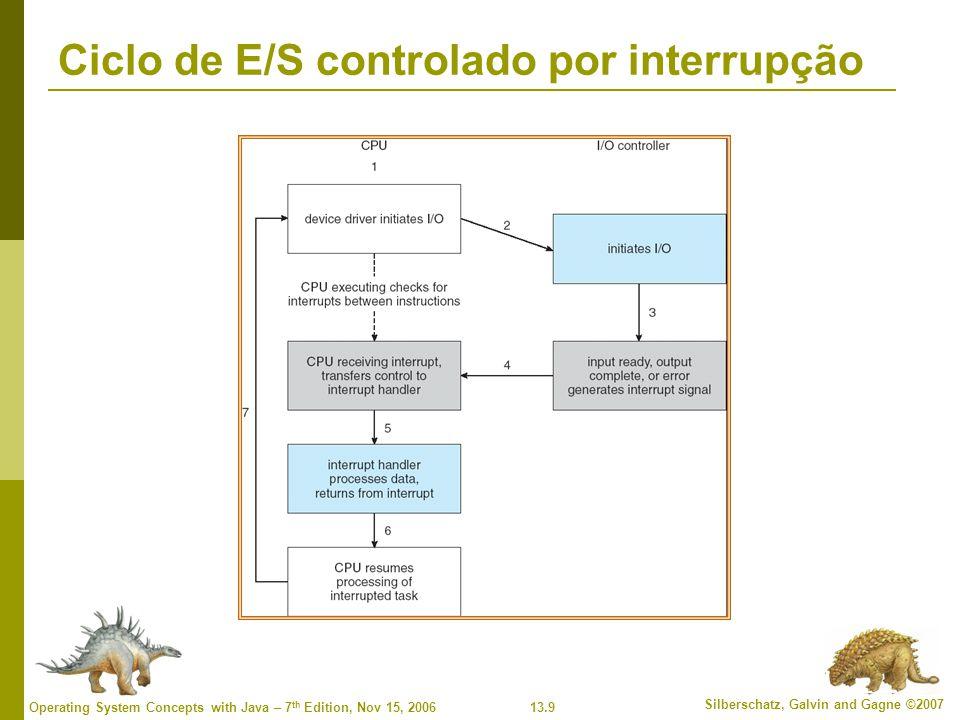 Ciclo de E/S controlado por interrupção