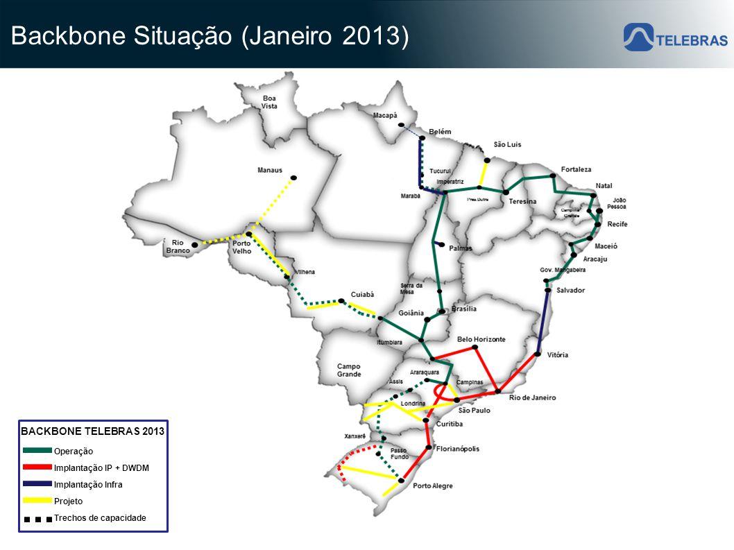 Backbone Situação (Janeiro 2013)