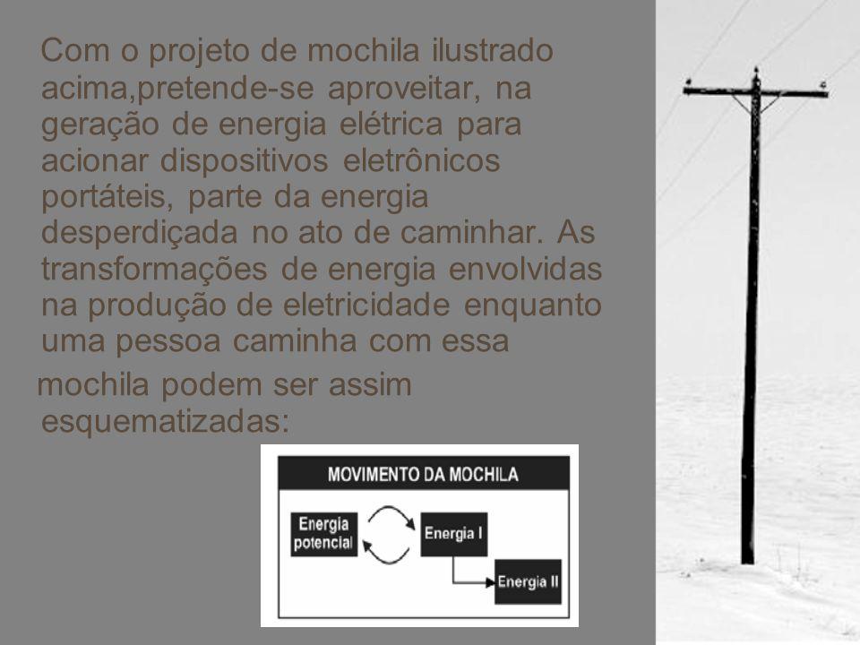 Com o projeto de mochila ilustrado acima,pretende-se aproveitar, na geração de energia elétrica para acionar dispositivos eletrônicos portáteis, parte da energia desperdiçada no ato de caminhar. As transformações de energia envolvidas na produção de eletricidade enquanto uma pessoa caminha com essa
