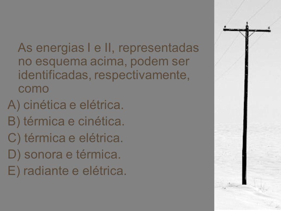 As energias I e II, representadas no esquema acima, podem ser identificadas, respectivamente, como