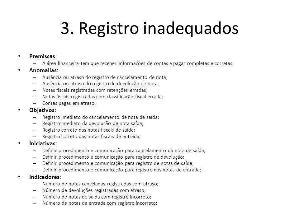 3. Registro inadequados Premissas: Anomalias: Objetivos: Iniciativas: