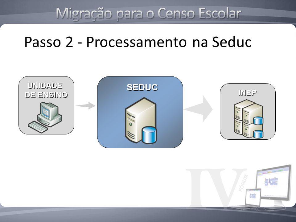 Passo 2 - Processamento na Seduc