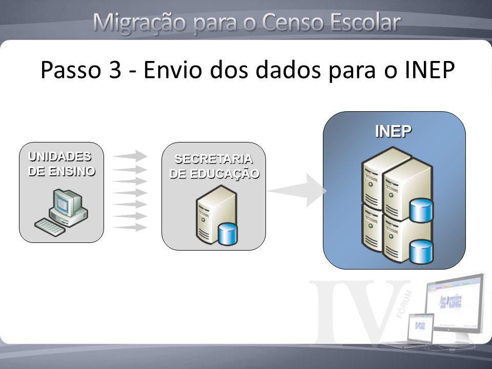 Passo 3 - Envio dos dados para o INEP