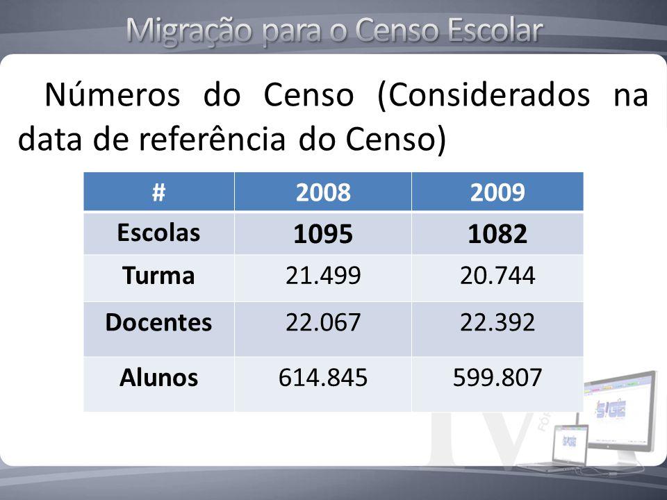 Números do Censo (Considerados na data de referência do Censo)