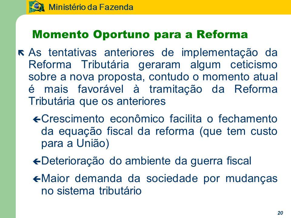 Momento Oportuno para a Reforma