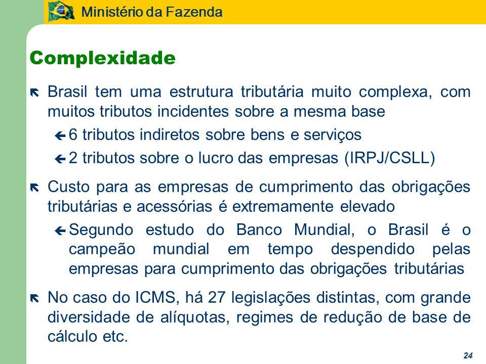 Complexidade Brasil tem uma estrutura tributária muito complexa, com muitos tributos incidentes sobre a mesma base.