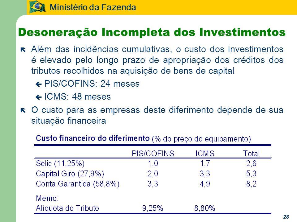 Desoneração Incompleta dos Investimentos
