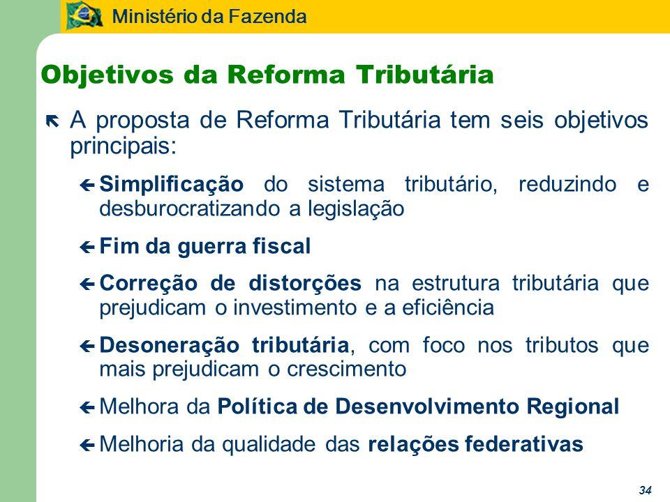 Objetivos da Reforma Tributária