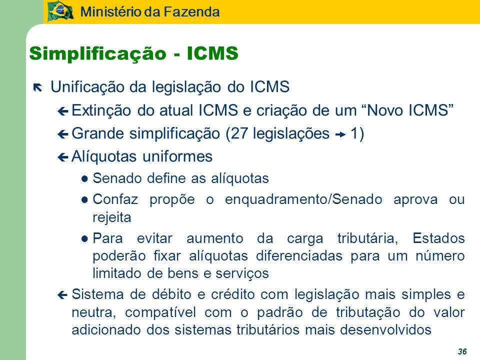Simplificação - ICMS Unificação da legislação do ICMS