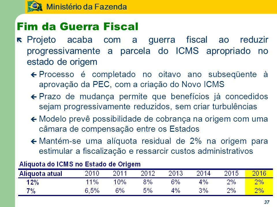 Fim da Guerra Fiscal Projeto acaba com a guerra fiscal ao reduzir progressivamente a parcela do ICMS apropriado no estado de origem.
