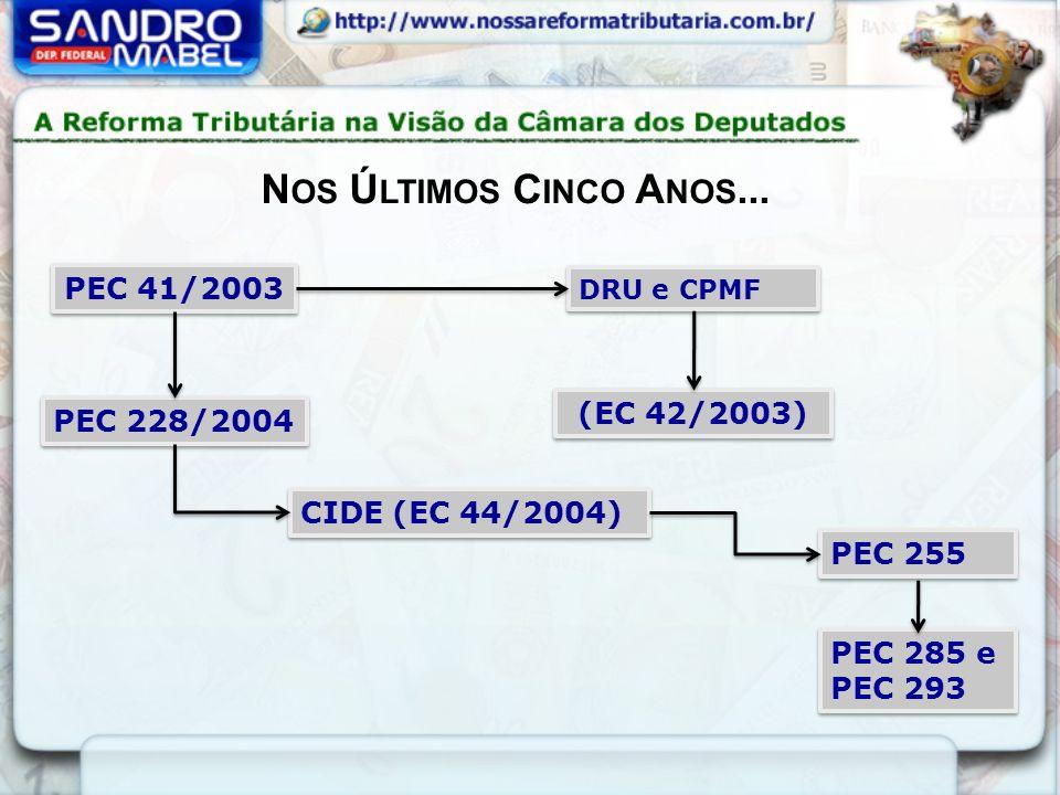 Nos Últimos Cinco Anos... PEC 41/2003 (EC 42/2003) PEC 228/2004