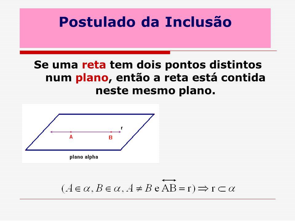 Postulado da Inclusão Se uma reta tem dois pontos distintos num plano, então a reta está contida neste mesmo plano.