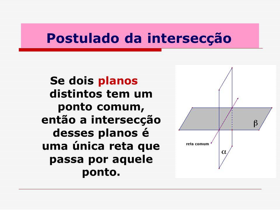 Postulado da intersecção