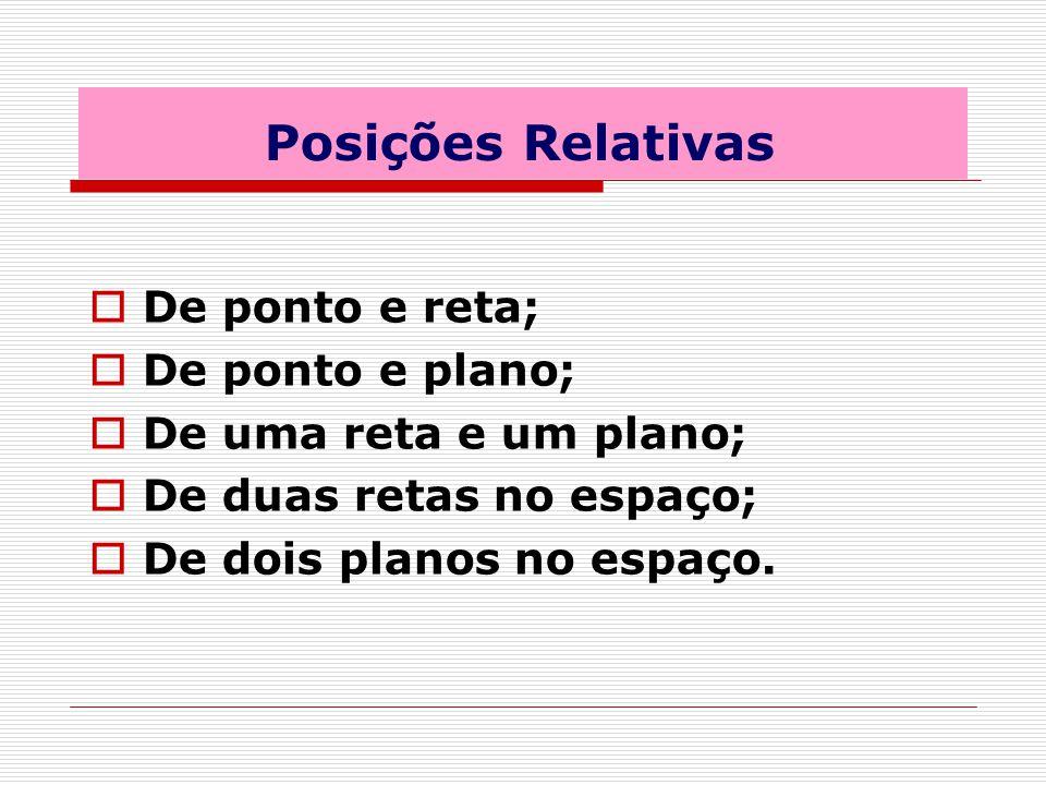 Posições Relativas De ponto e reta; De ponto e plano;