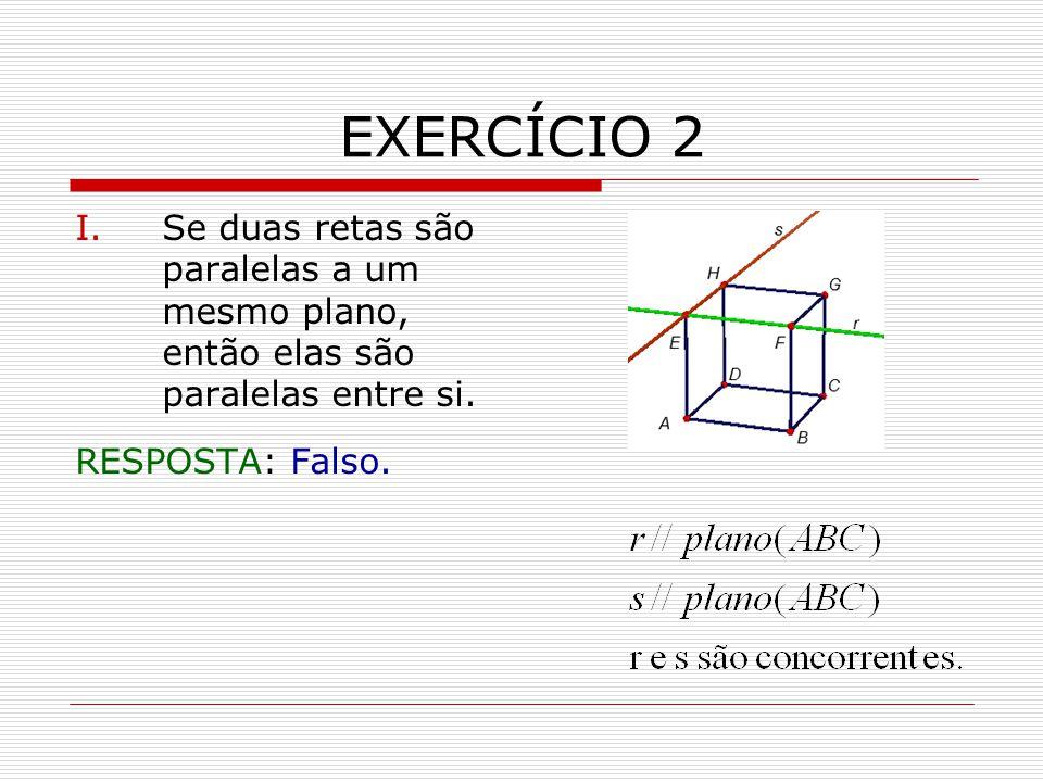 EXERCÍCIO 2 Se duas retas são paralelas a um mesmo plano, então elas são paralelas entre si.