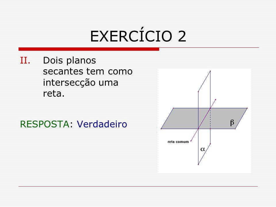 EXERCÍCIO 2 Dois planos secantes tem como intersecção uma reta.