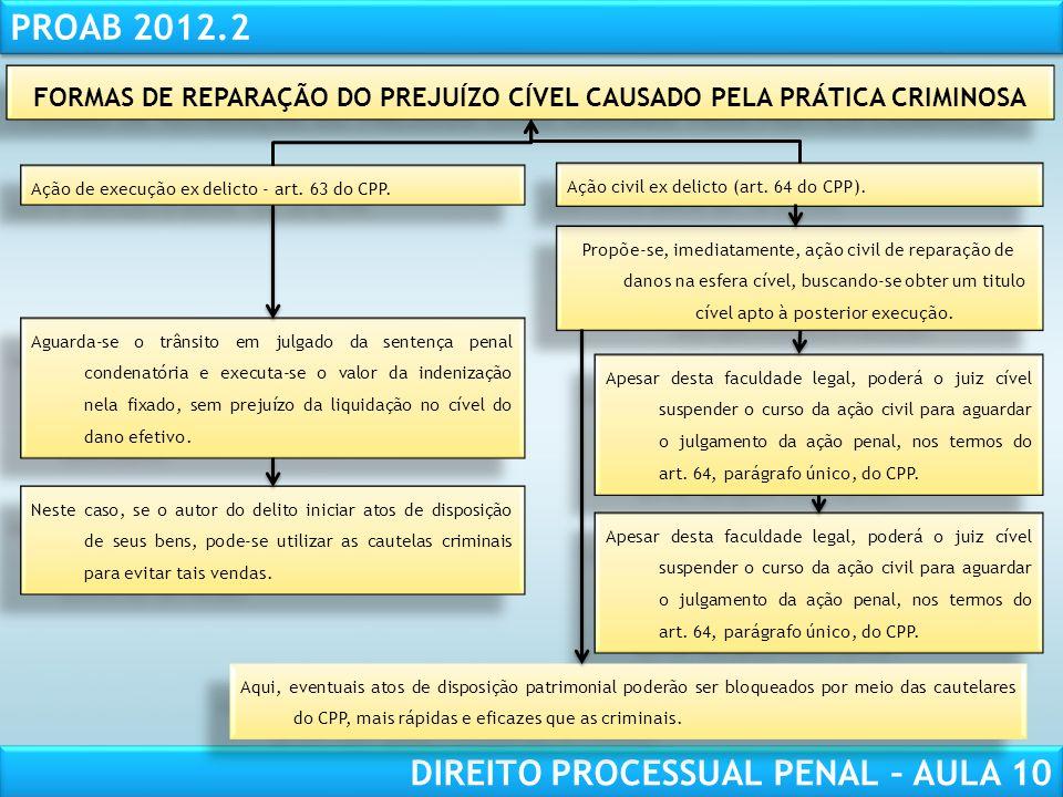 FORMAS DE REPARAÇÃO DO PREJUÍZO CÍVEL CAUSADO PELA PRÁTICA CRIMINOSA