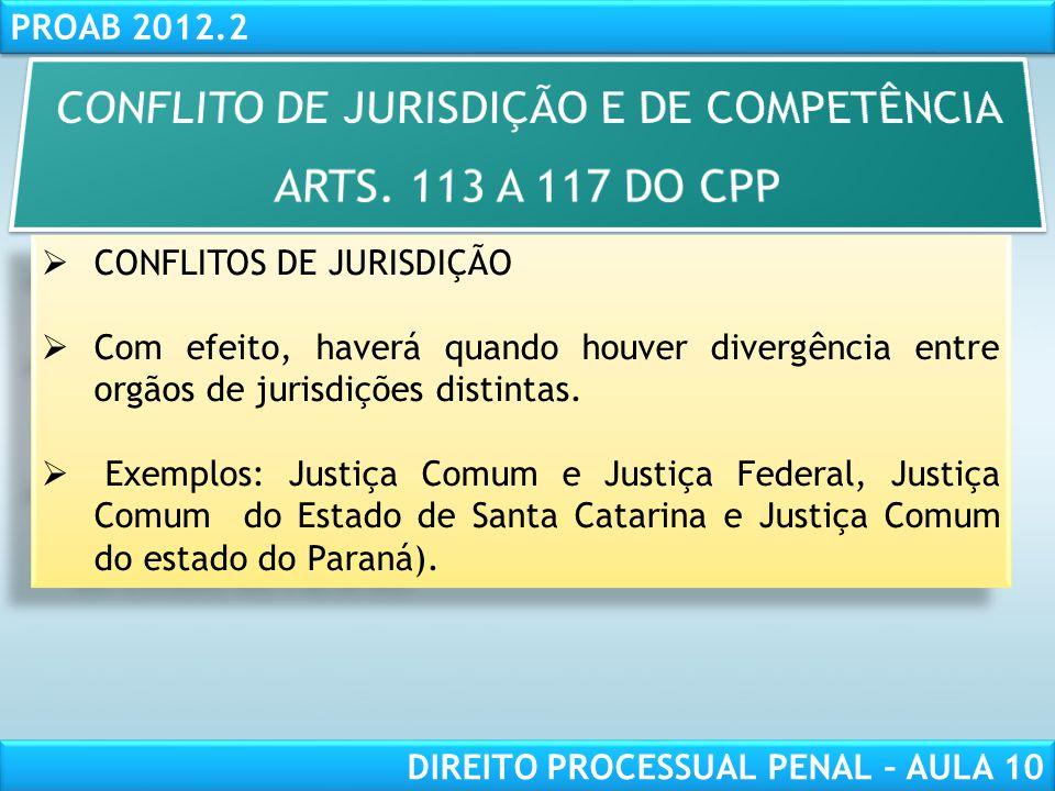 CONFLITO DE JURISDIÇÃO E DE COMPETÊNCIA ARTS. 113 A 117 DO CPP