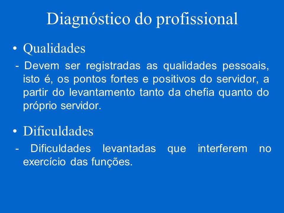 Diagnóstico do profissional