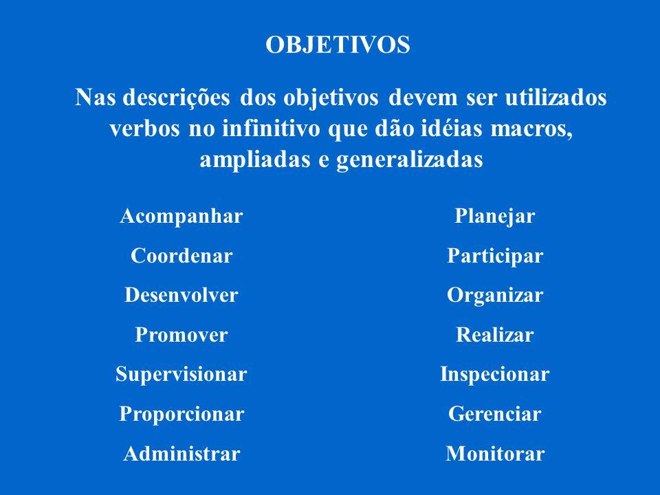 OBJETIVOS Nas descrições dos objetivos devem ser utilizados verbos no infinitivo que dão idéias macros, ampliadas e generalizadas.