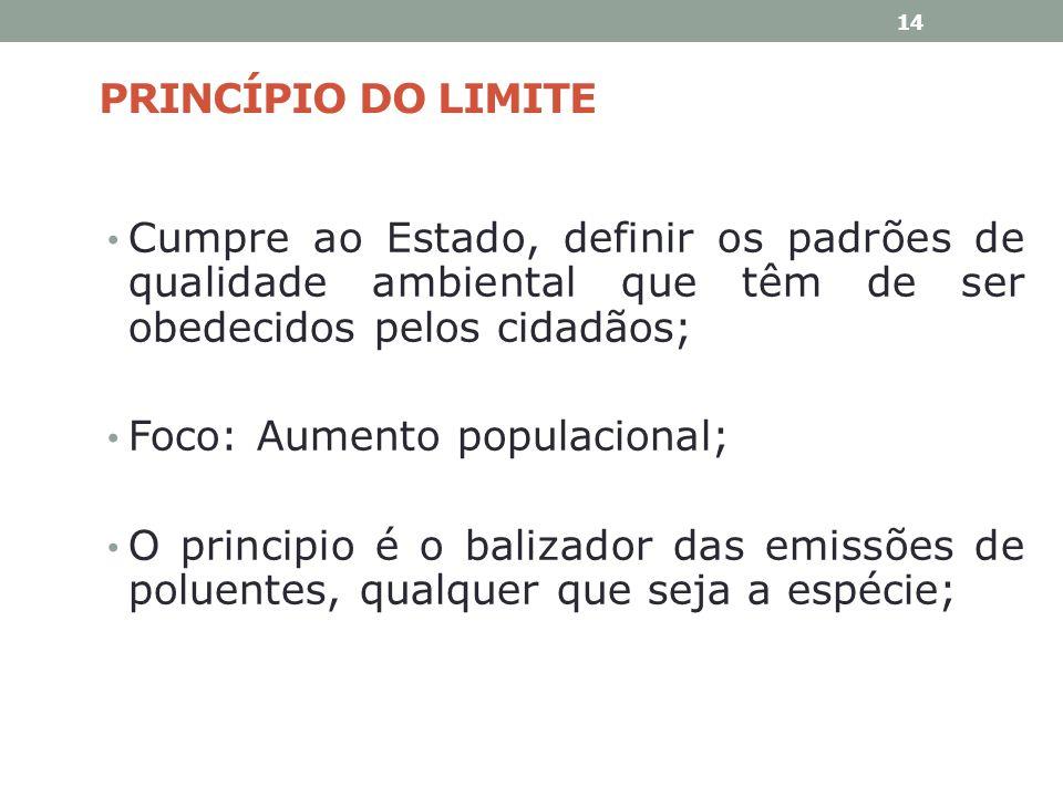PRINCÍPIO DO LIMITE Cumpre ao Estado, definir os padrões de qualidade ambiental que têm de ser obedecidos pelos cidadãos;
