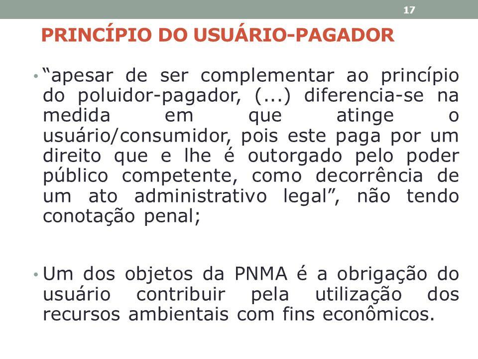PRINCÍPIO DO USUÁRIO-PAGADOR