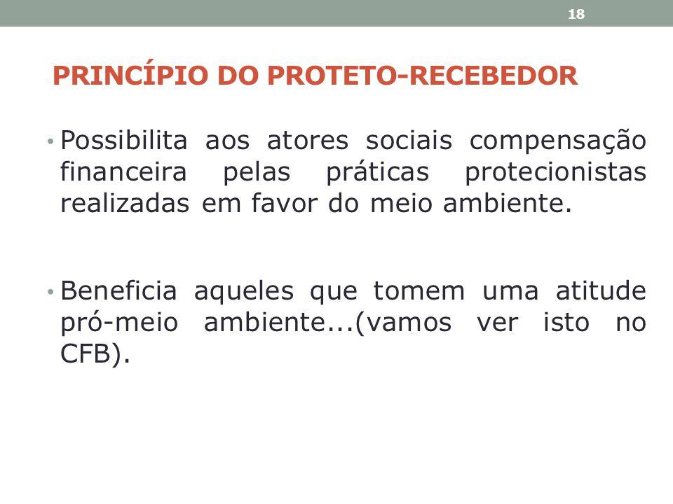 PRINCÍPIO DO PROTETO-RECEBEDOR