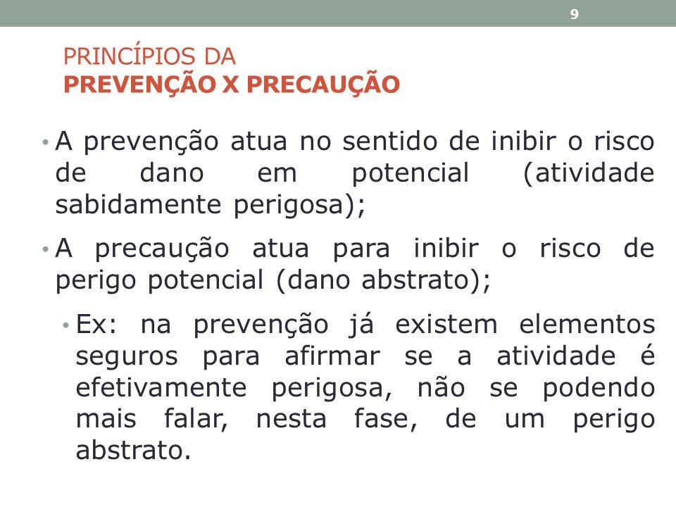 PRINCÍPIOS DA PREVENÇÃO X PRECAUÇÃO