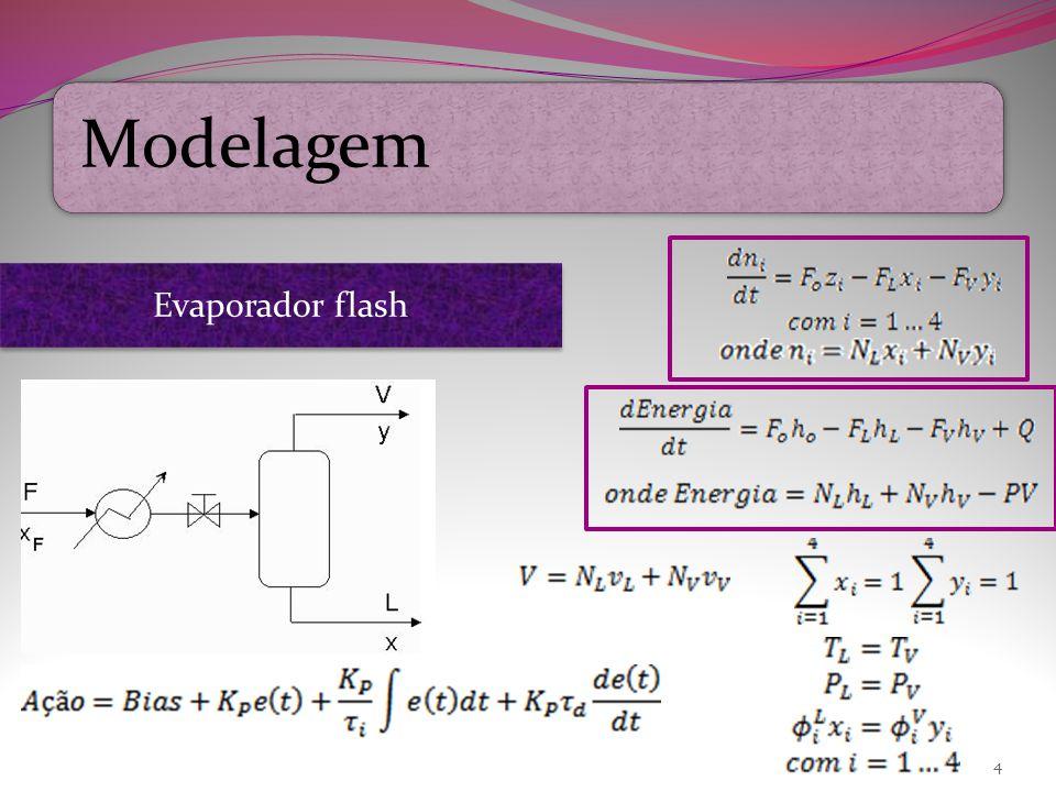 Modelagem Evaporador flash