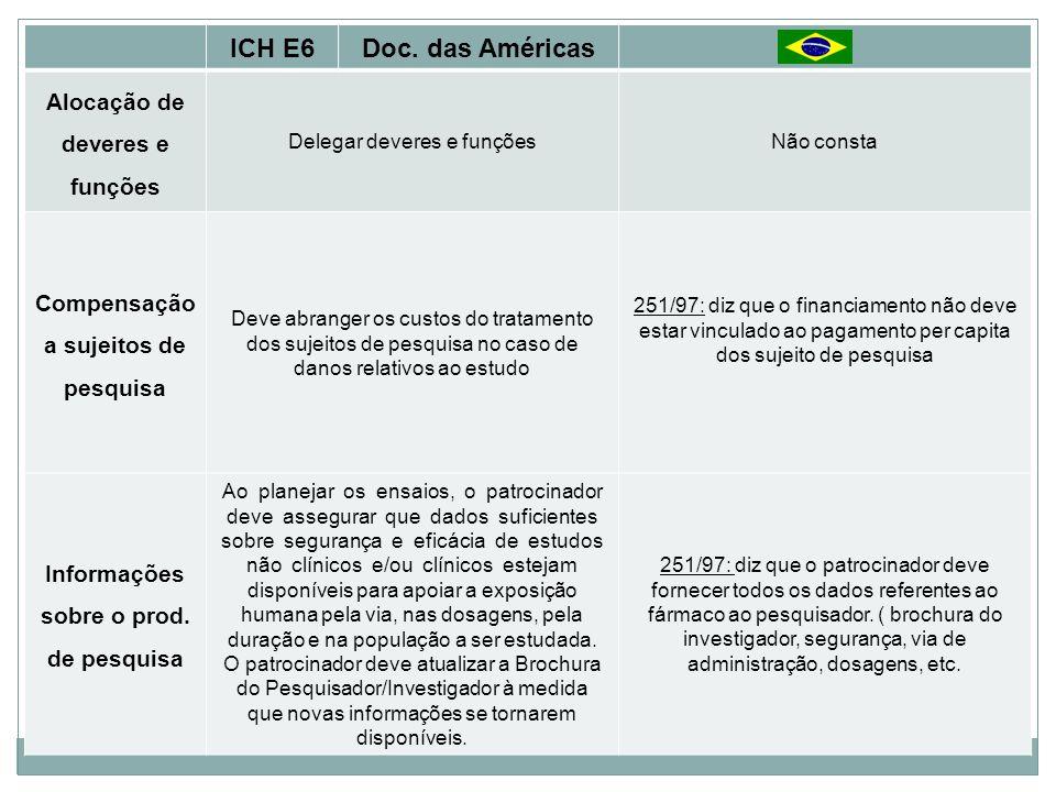 ICH E6 Doc. das Américas Alocação de deveres e funções