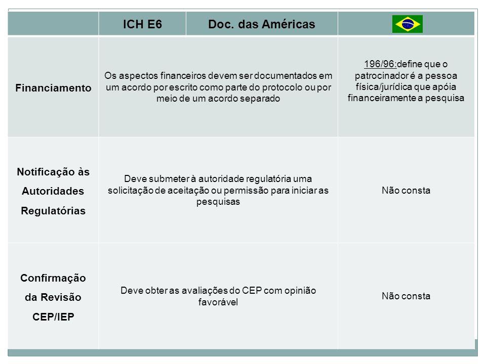 Autoridades Regulatórias Confirmação da Revisão CEP/IEP