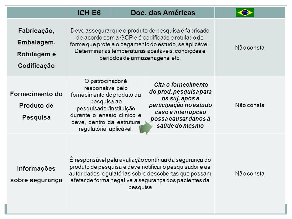 ICH E6 Doc. das Américas Fabricação,