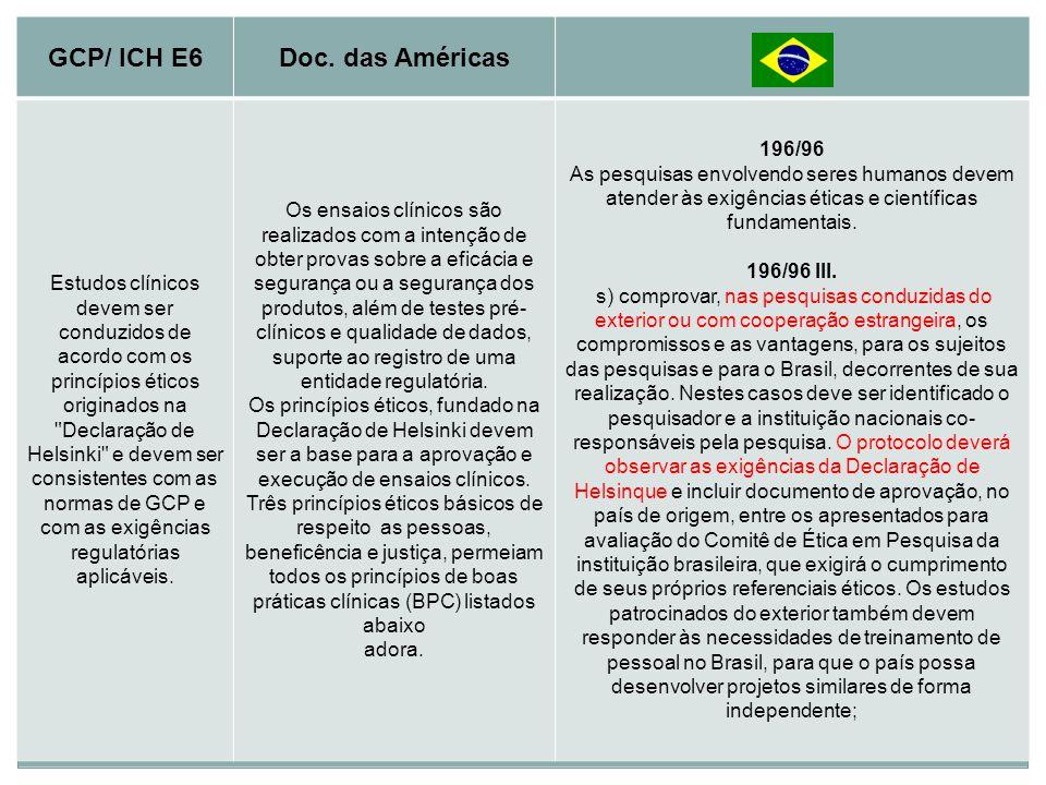 Princípios Básicos GCP/ ICH E6 Doc. das Américas 196/96
