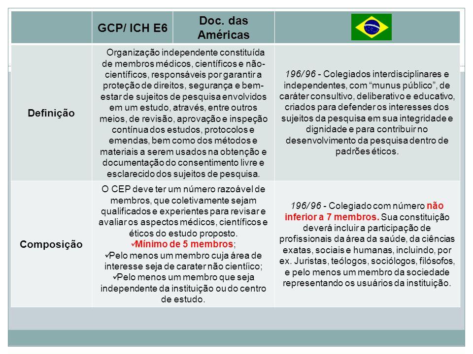 GCP/ ICH E6 Doc. das Américas