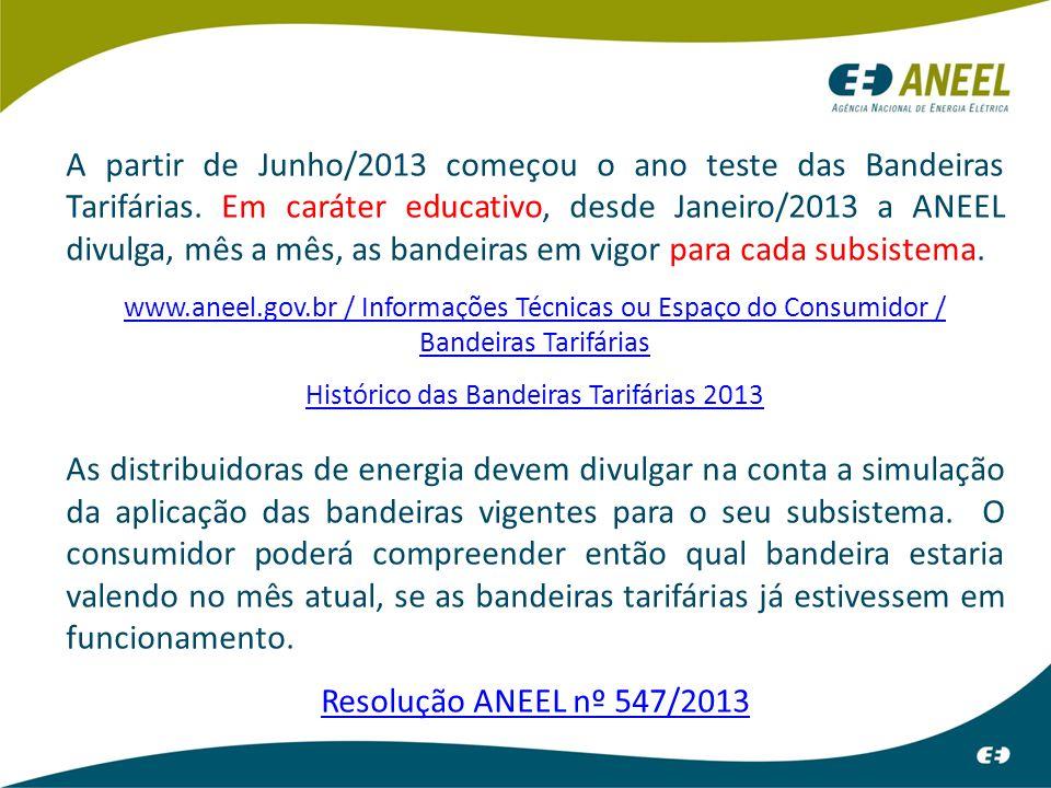 Histórico das Bandeiras Tarifárias 2013